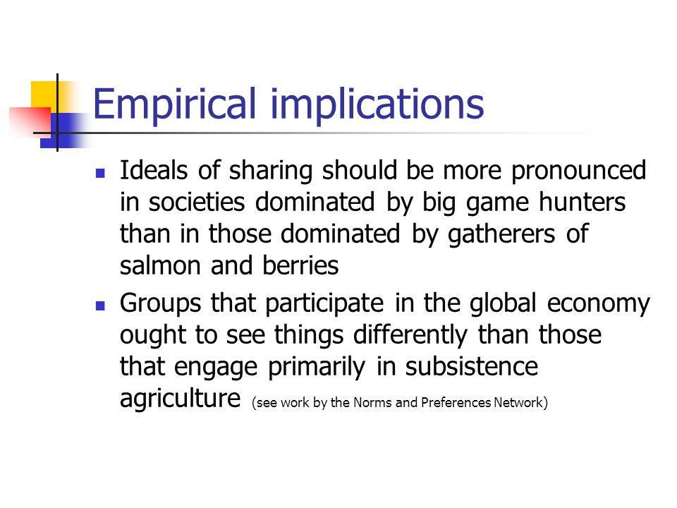 Empirical implications