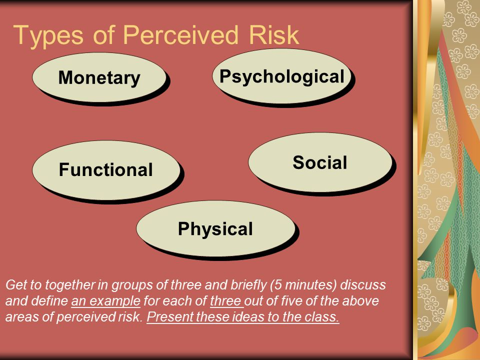 Types of Perceived Risk