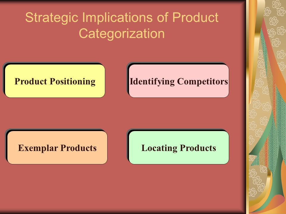 Strategic Implications of Product Categorization