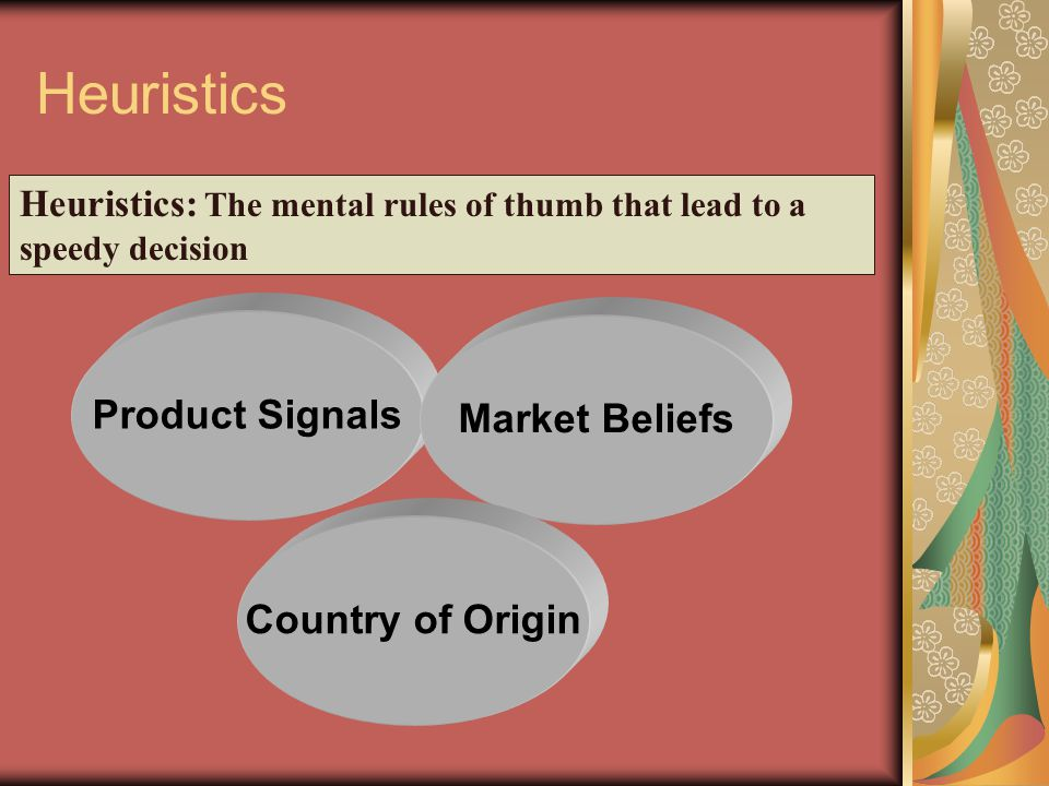 Heuristics Product Signals Market Beliefs Country of Origin