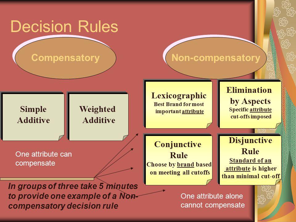 Decision Rules Compensatory Non-compensatory
