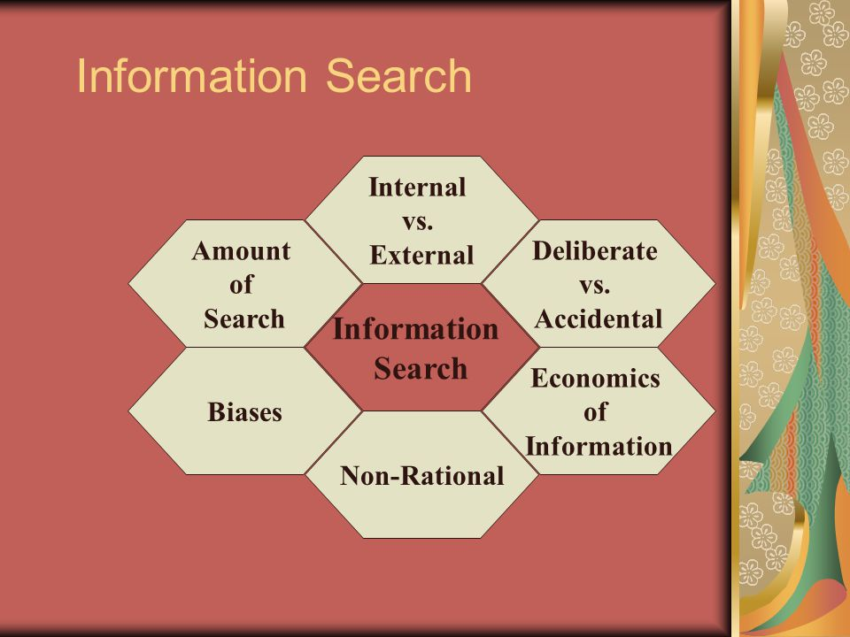Information Search Information Search Internal vs. External Amount of