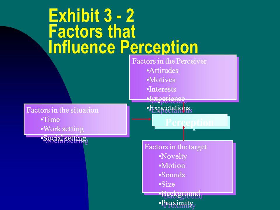 Exhibit 3 - 2 Factors that Influence Perception