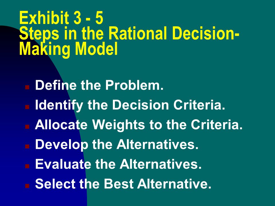 Exhibit 3 - 5 Steps in the Rational Decision-Making Model