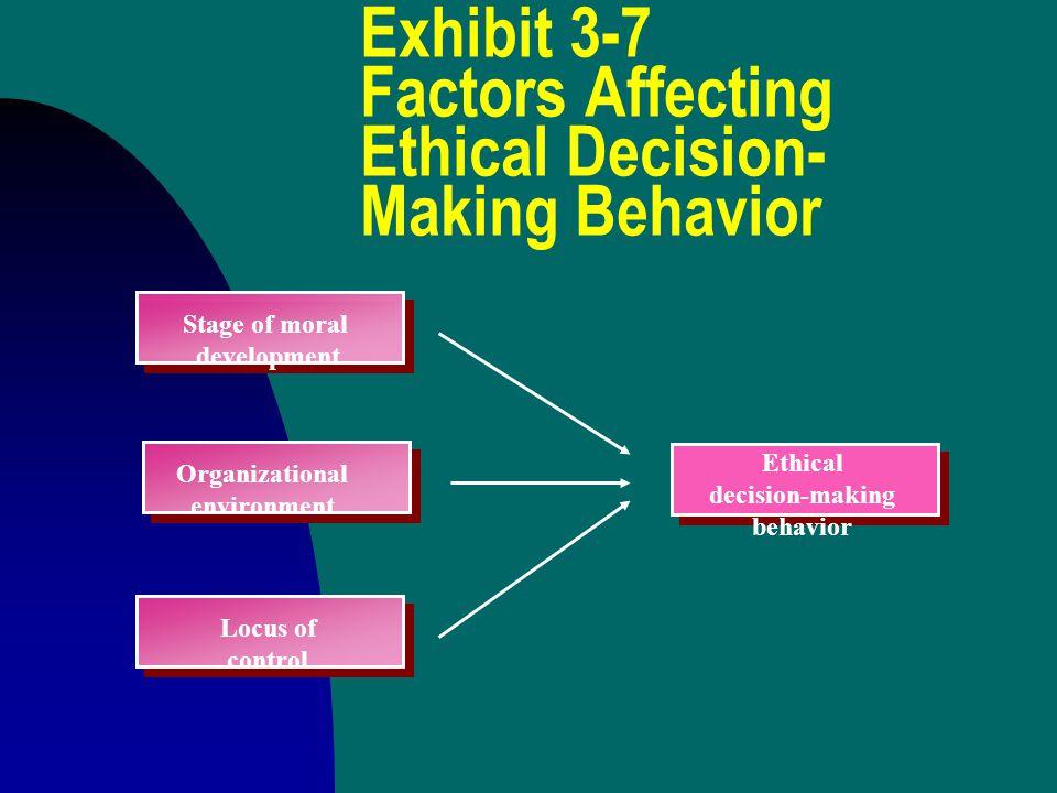 Exhibit 3-7 Factors Affecting Ethical Decision-Making Behavior