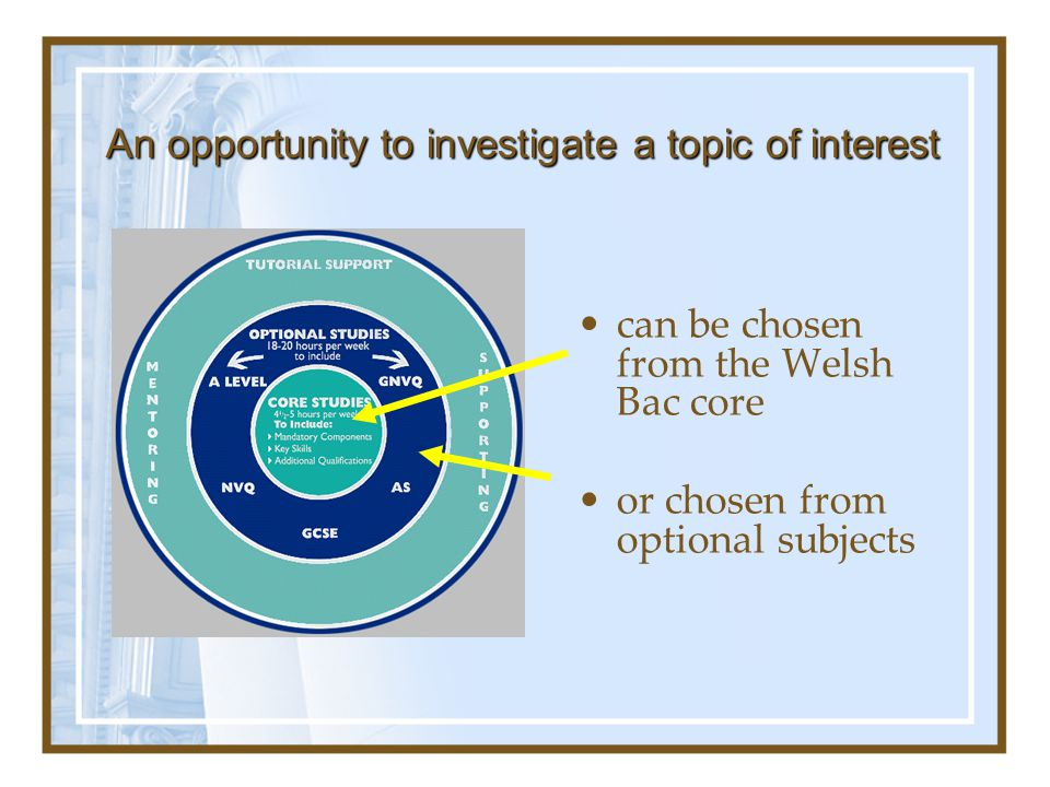 An opportunity to investigate a topic of interest