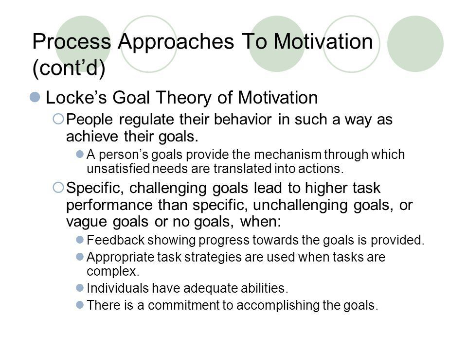Process Approaches To Motivation (cont'd)