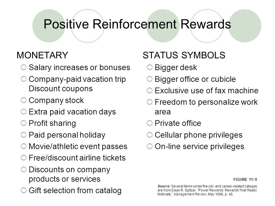 Positive Reinforcement Rewards