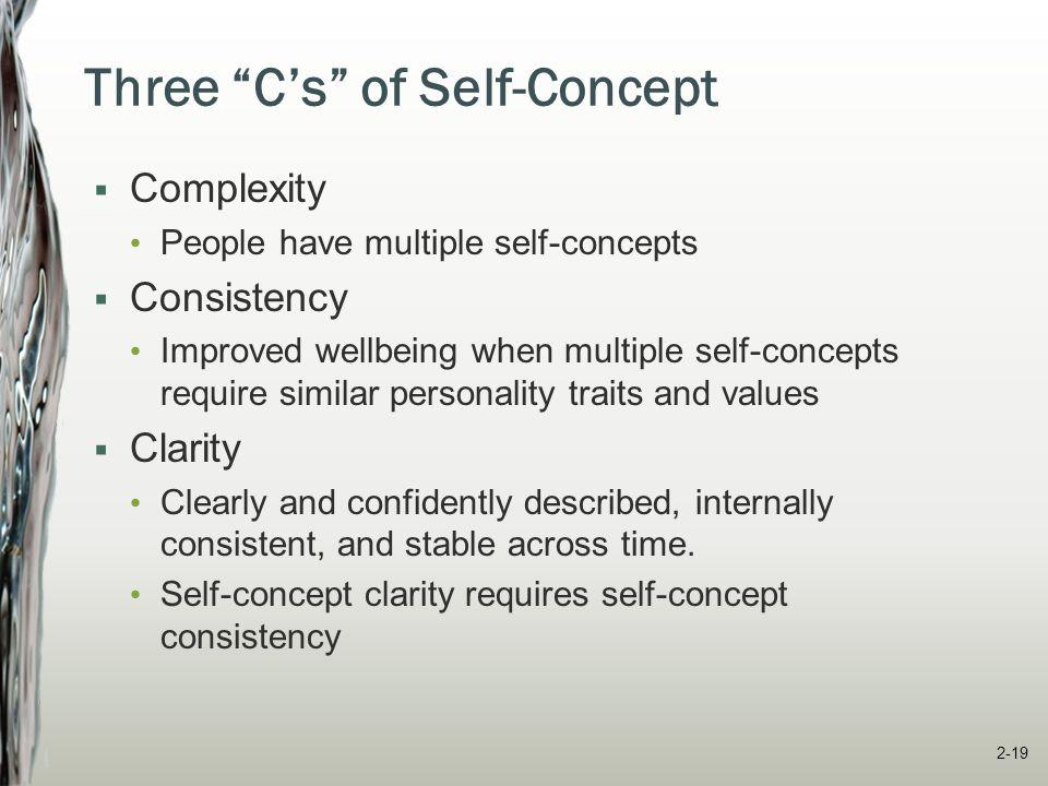 Three C's of Self-Concept