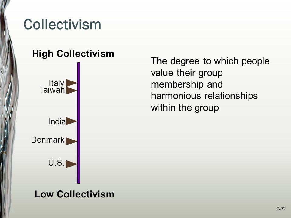 Collectivism High Collectivism