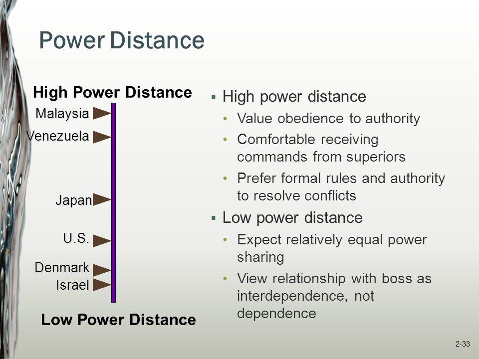 Power Distance High Power Distance High power distance