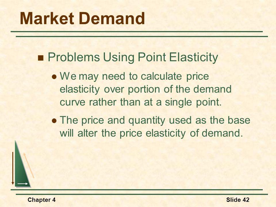 Market Demand Problems Using Point Elasticity