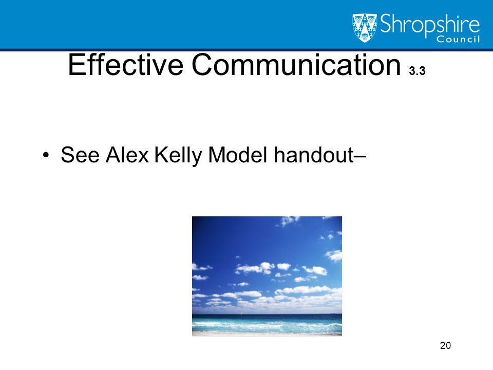 Effective Communication 3.3