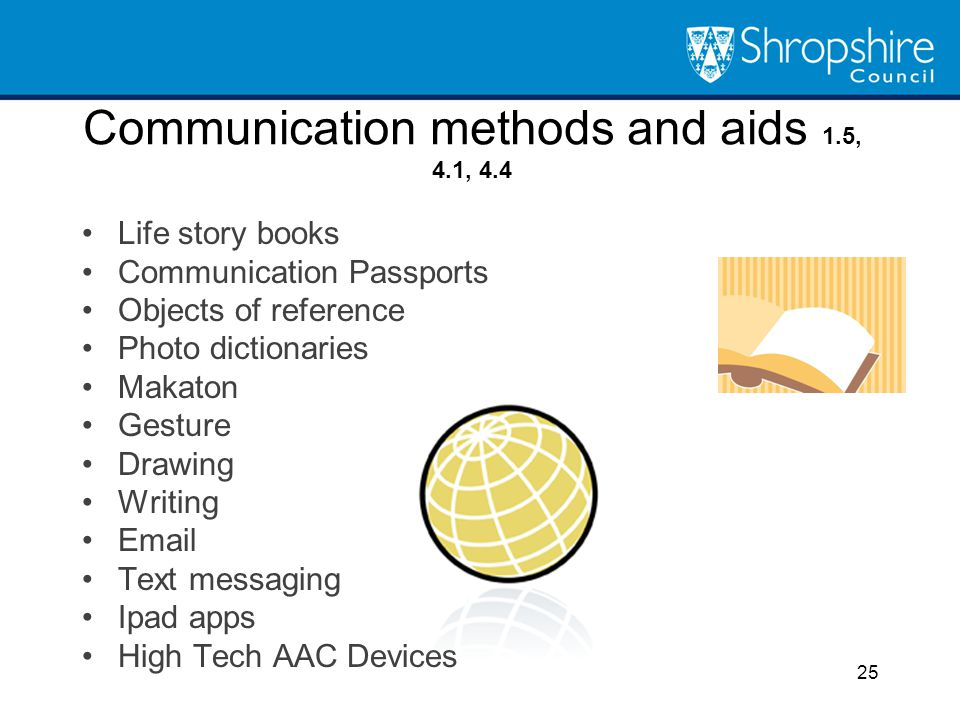 Communication methods and aids 1.5, 4.1, 4.4