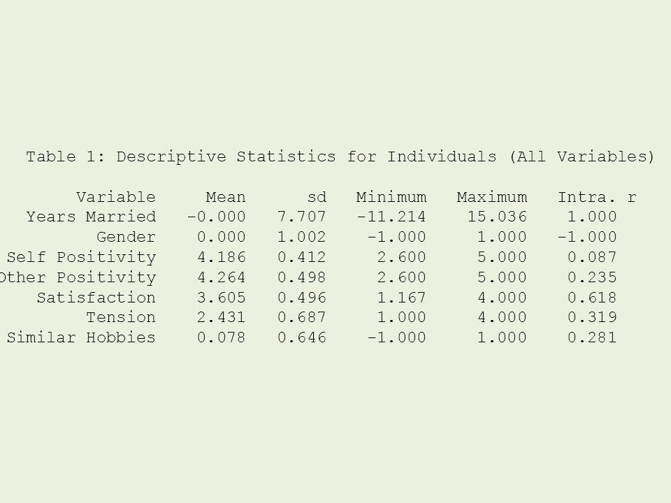 Table 1: Descriptive Statistics for Individuals (All Variables)