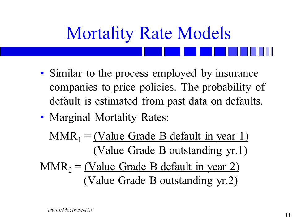 Mortality Rate Models