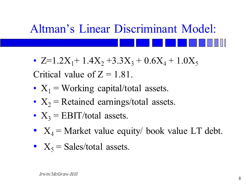 Altman's Linear Discriminant Model: