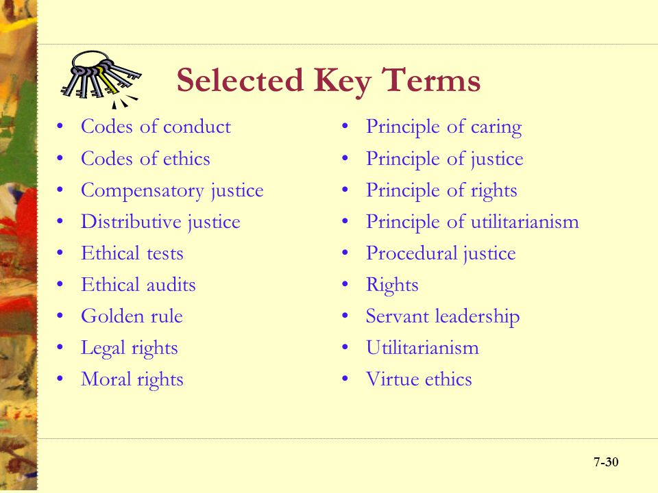 Selected Key Terms Codes of conduct Codes of ethics