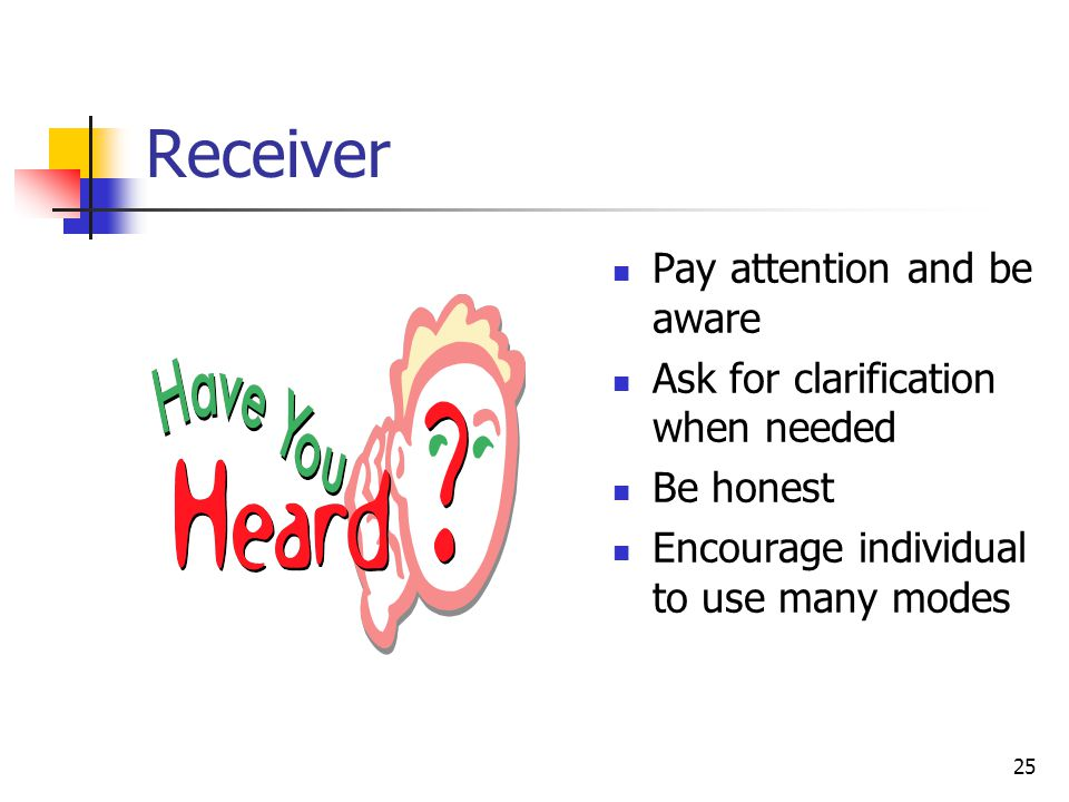 Receiver Pay attention and be aware Ask for clarification when needed