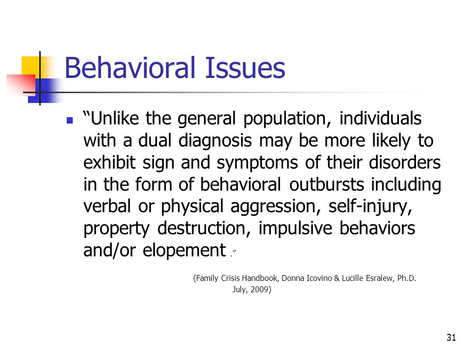 Behavioral Issues