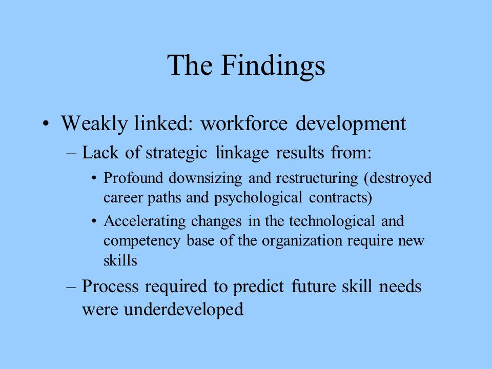 The Findings Weakly linked: workforce development