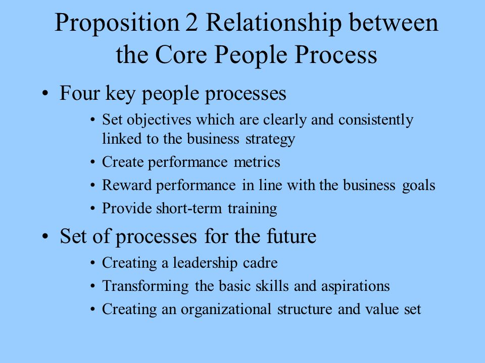 Proposition 2 Relationship between the Core People Process