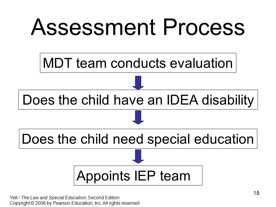 Assessment Process MDT team conducts evaluation