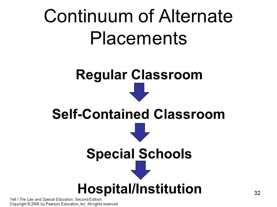 Continuum of Alternate Placements