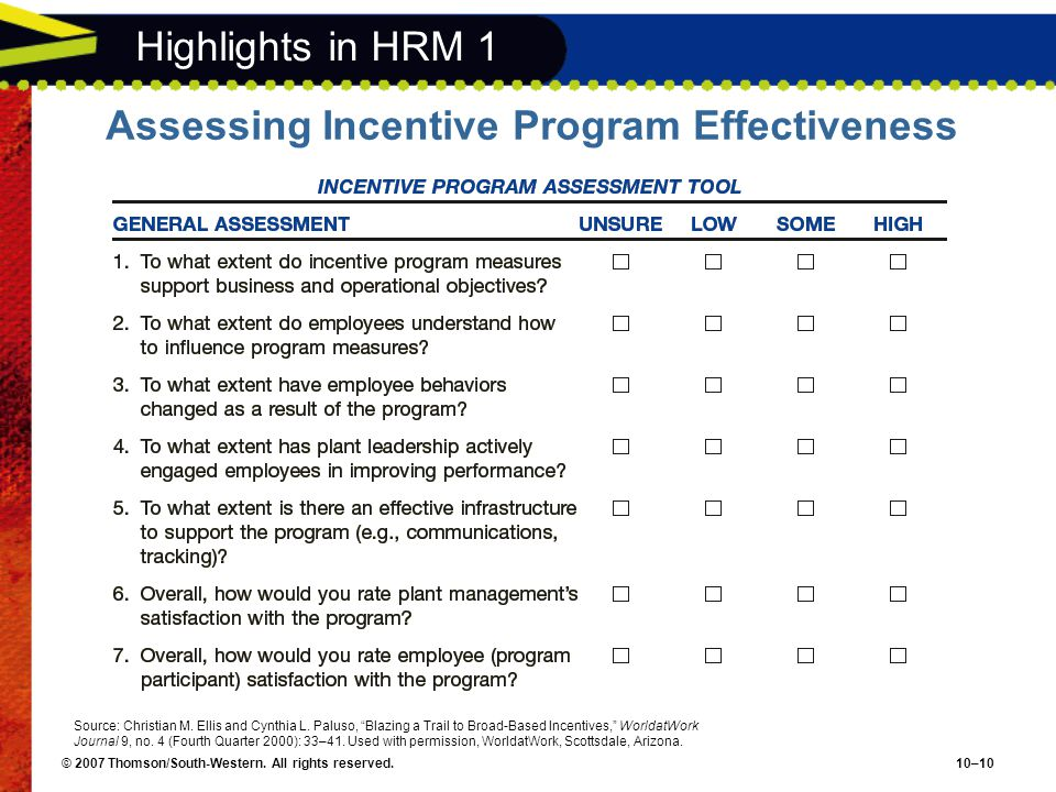 Assessing Incentive Program Effectiveness