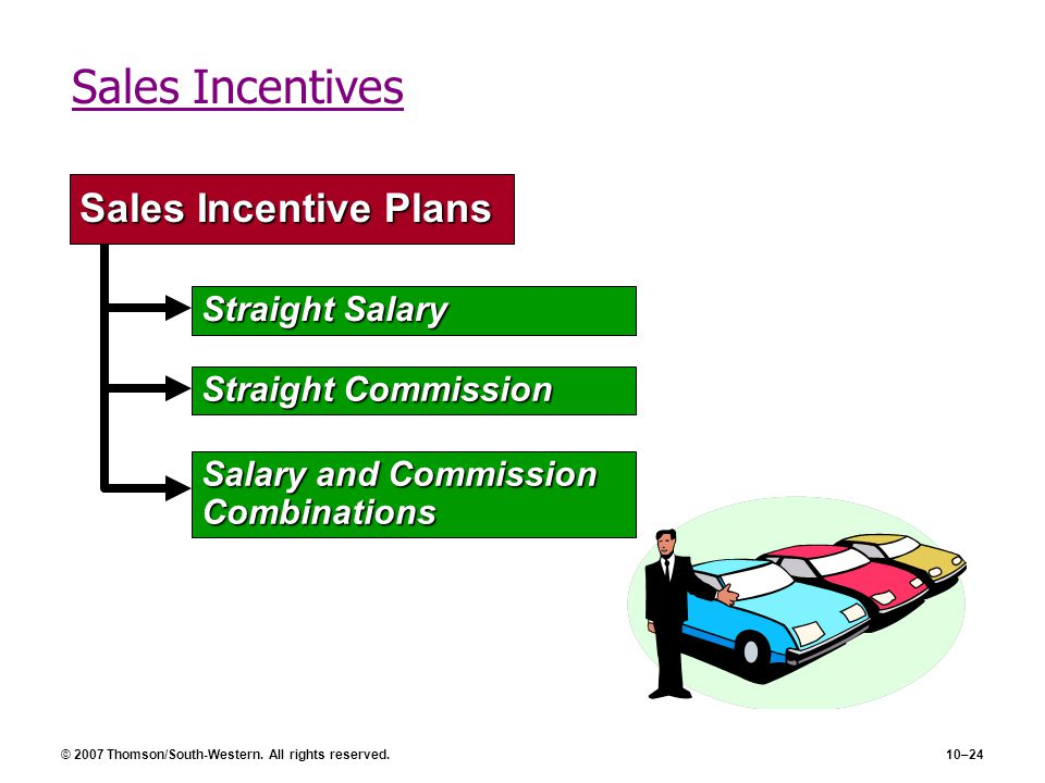 Sales Incentives Sales Incentive Plans Straight Salary