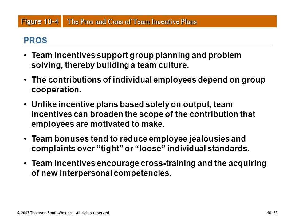 Figure 10–4 The Pros and Cons of Team Incentive Plans