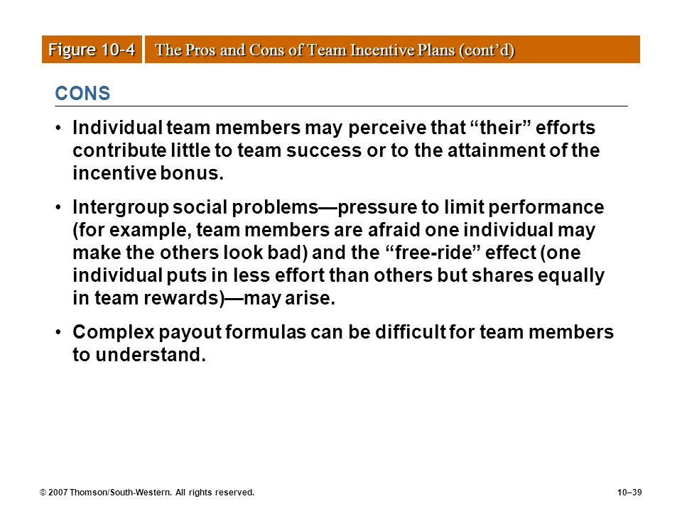 Figure 10–4 The Pros and Cons of Team Incentive Plans (cont'd)