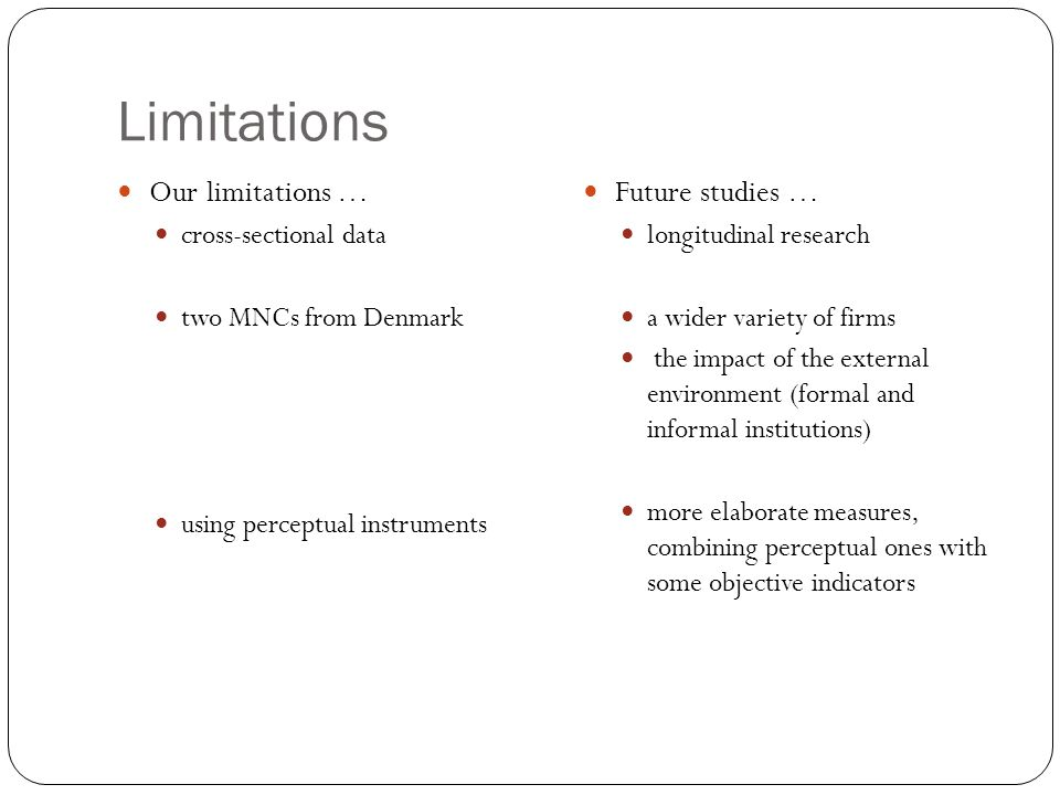 Limitations Our limitations … Future studies … cross-sectional data