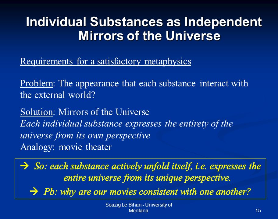Individual Substances as Independent Mirrors of the Universe