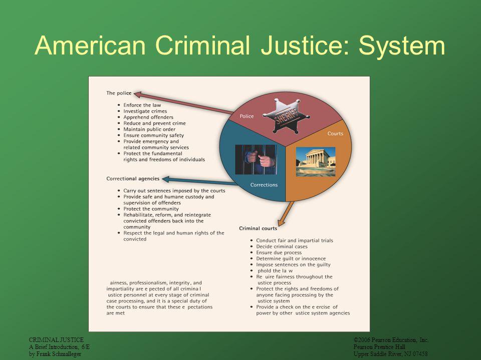 American Criminal Justice: System