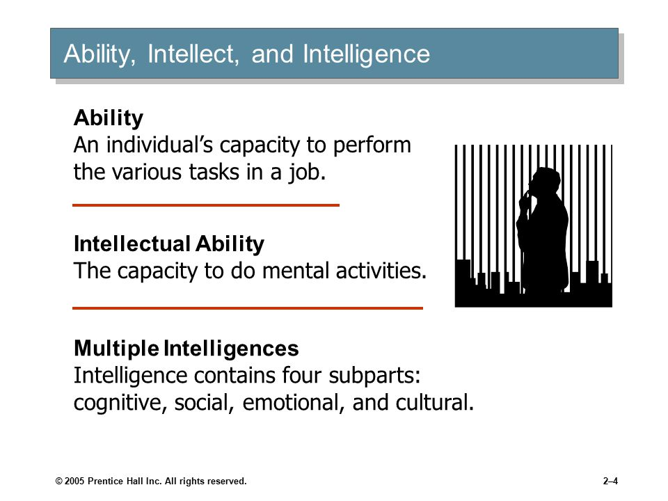 Dimensions of Intellectual Ability