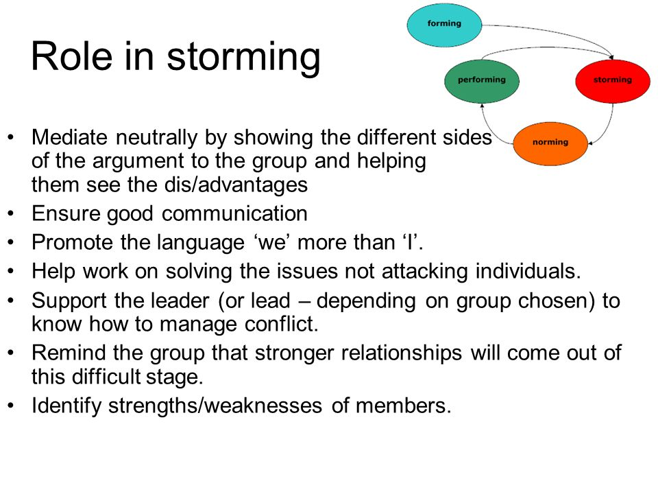 Role in storming