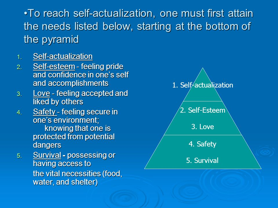 To reach self-actualization, one must first attain the needs listed below, starting at the bottom of the pyramid