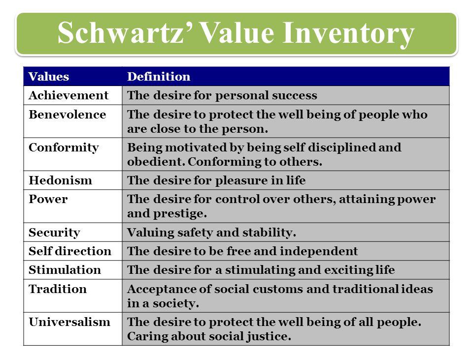 Schwartz' Value Inventory