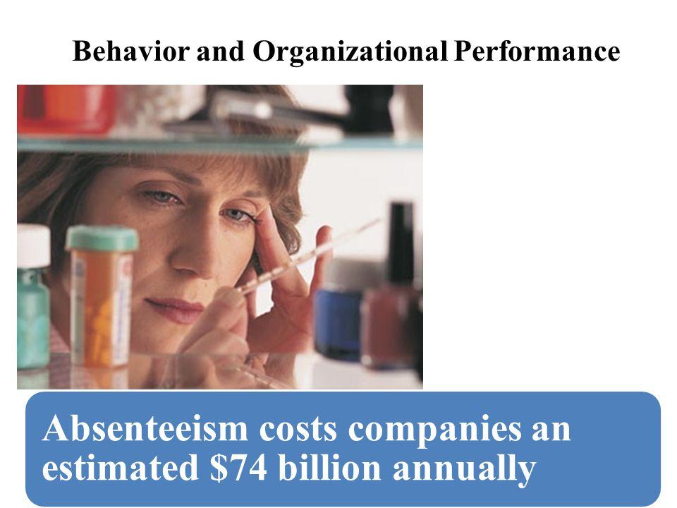 Behavior and Organizational Performance