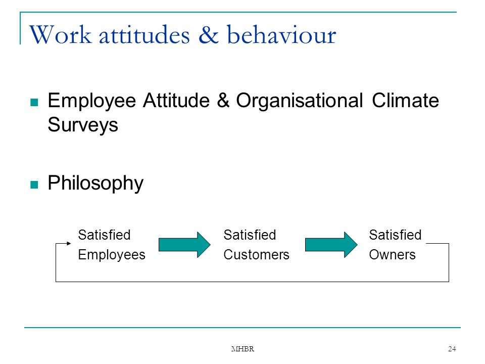 Work attitudes & behaviour