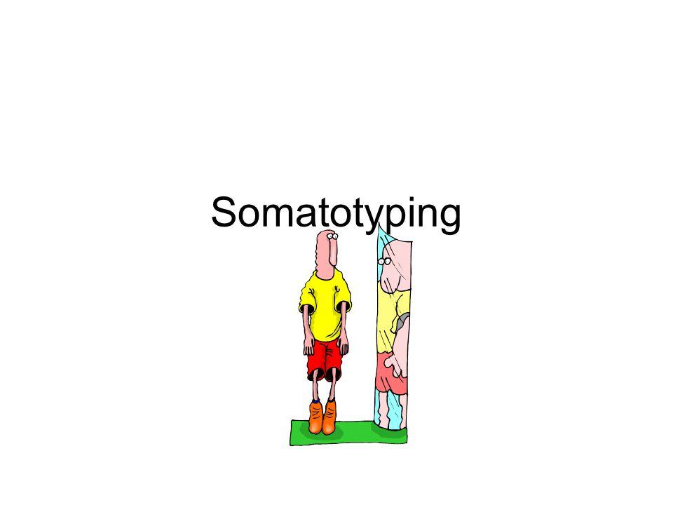 Somatotyping