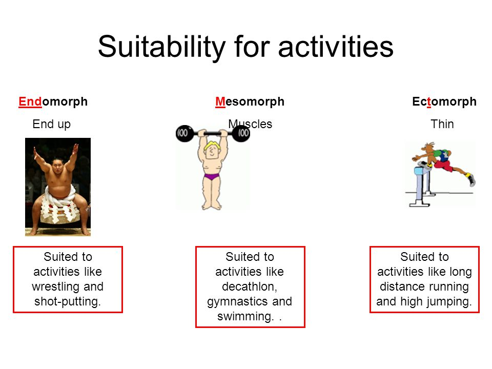 Suitability for activities