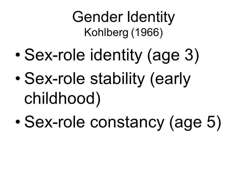 Gender Identity Kohlberg (1966)
