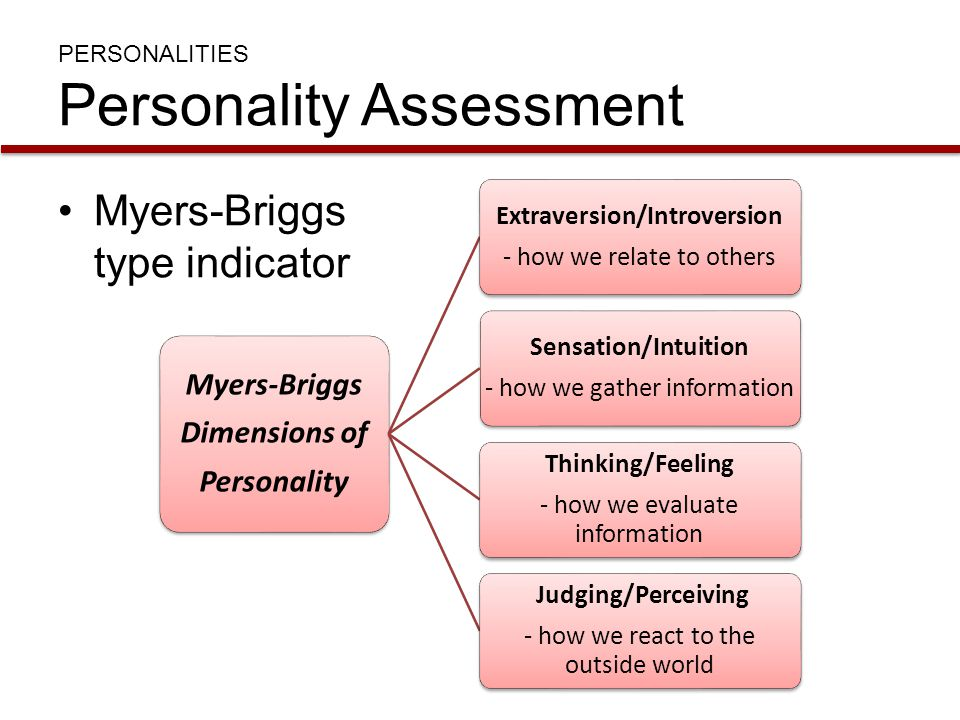 PERSONALITIES Personality Assessment