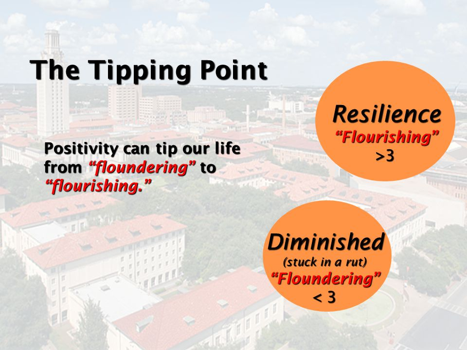 The Tipping Point Resilience Diminished Flourishing >3