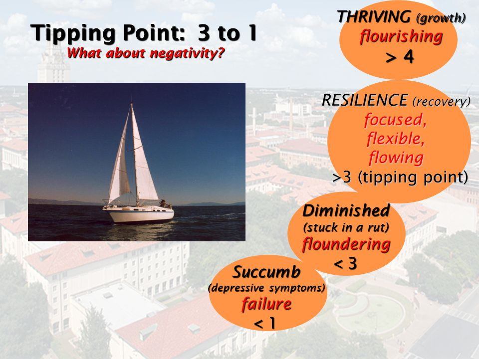 Tipping Point: 3 to 1 > 4 THRIVING (growth) flourishing