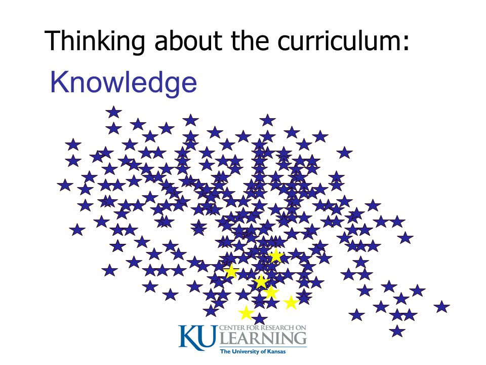 Knowledge Thinking about the curriculum: