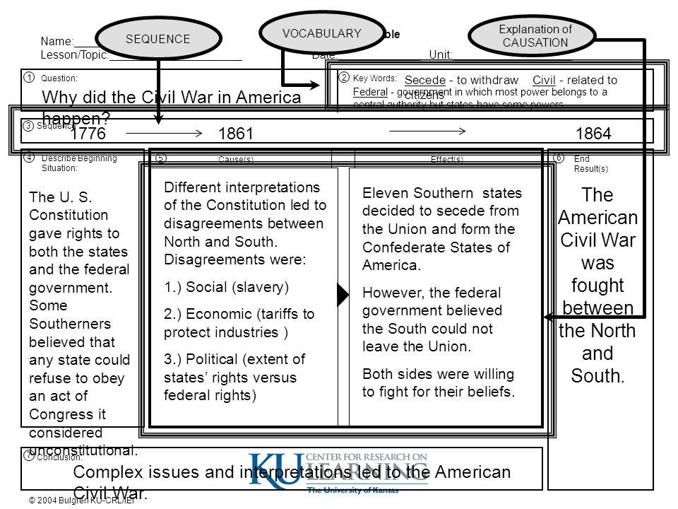 The American Civil War was