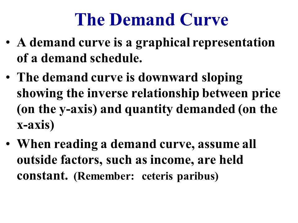 The Demand Curve A demand curve is a graphical representation of a demand schedule.